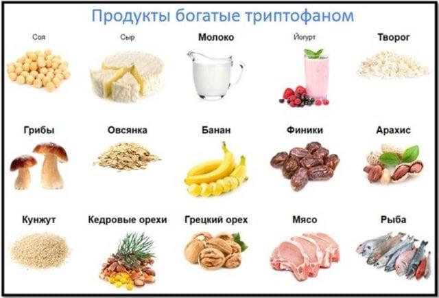 продукты богатые триптофаном